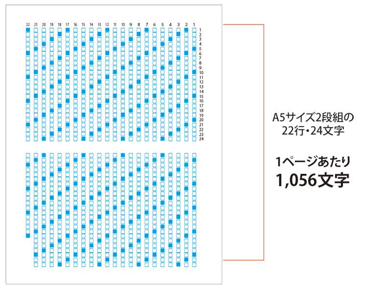 A5/22行/24文字/2段組