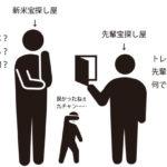 【九龍妖魔學園紀】遺跡探索部Skype出張所。