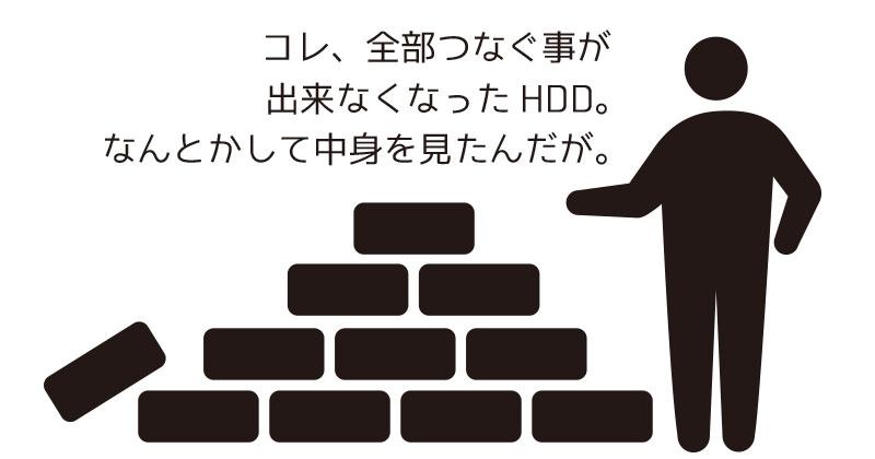 繋げない外付HDDは、変換アダプターで中身をチェック!