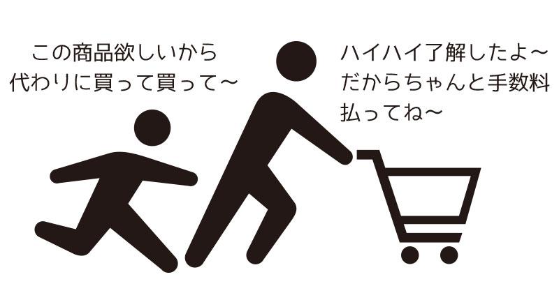 外国で販売している商品を代理購入してもらうぞ